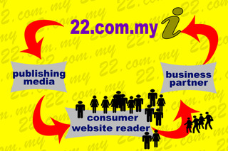 22commy-advertiseprocedures
