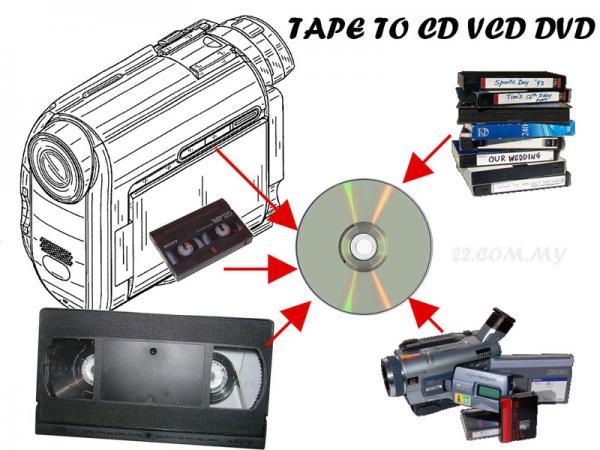Video Tape VCD DVD Conversion Services (kch)