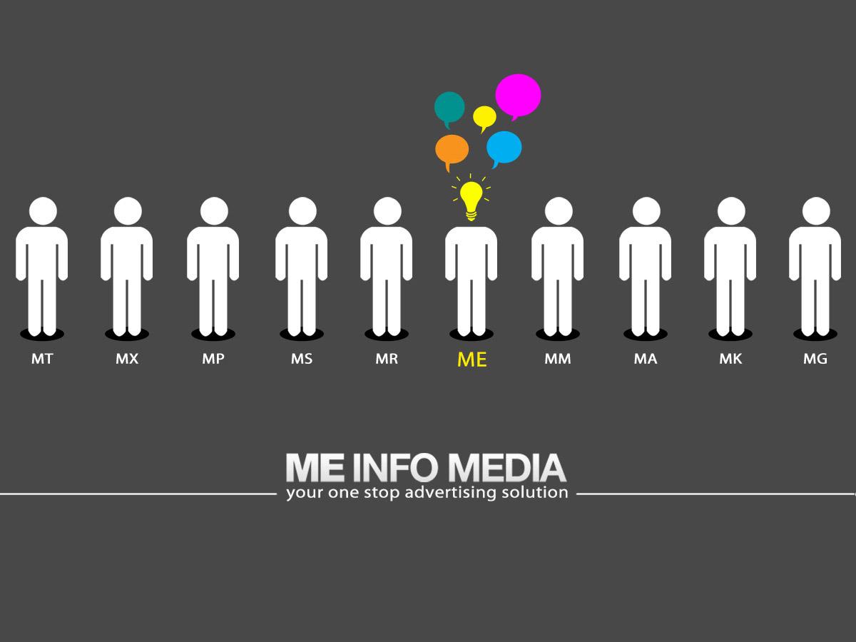 MeInfoMedia.Com (Kuching,Sarawak)